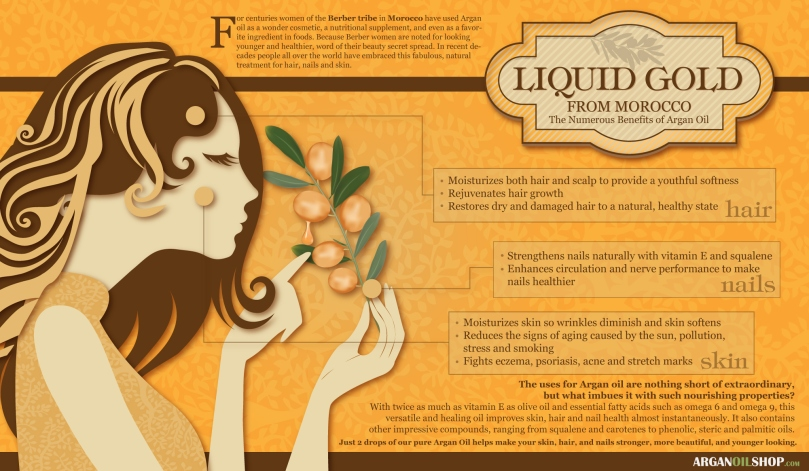 liquid-gold-from-morocco-the-numerous-benefits-of-argan-oil
